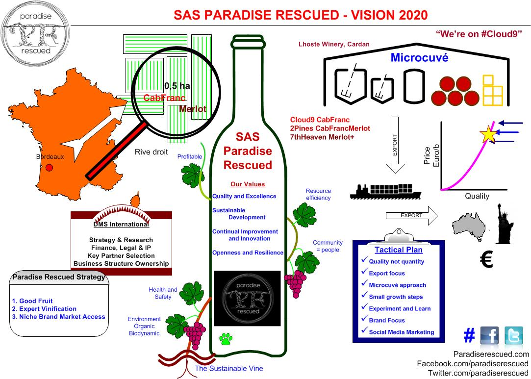 Our Paradise Rescued 2020 Vision
